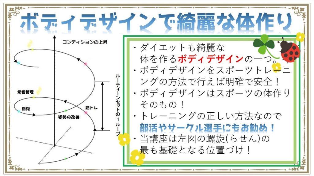【ボディデザイン・公開講座】の実践方法とは!
