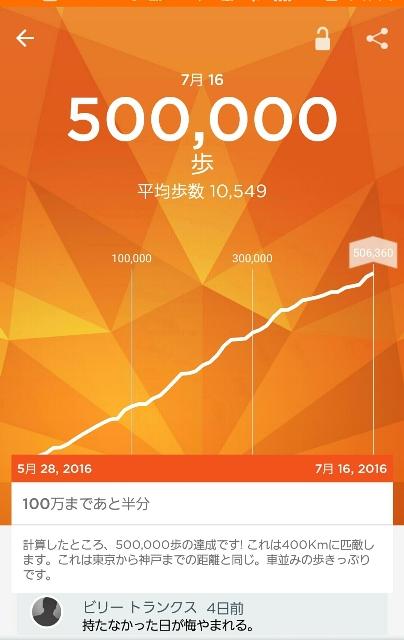 Jawbone活動量計で50万歩達成